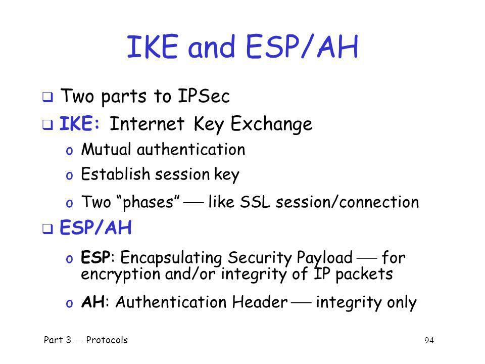 IKE and ESP/AH Two parts to IPSec IKE: Internet Key Exchange ESP/AH