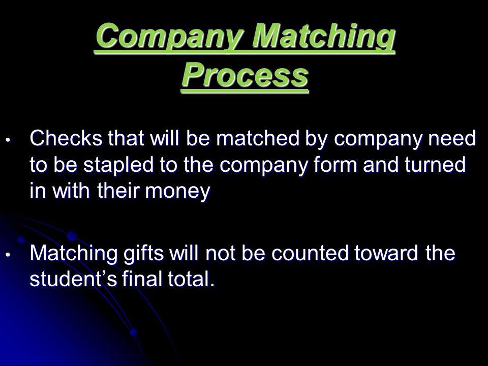 Company Matching Process