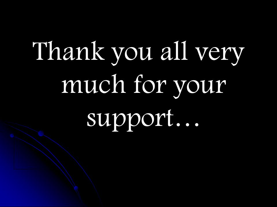 Thank you all very much for your support…