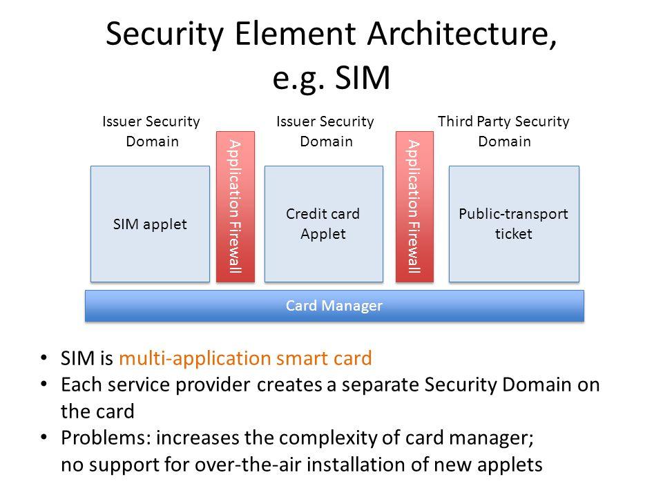Security Element Architecture, e.g. SIM