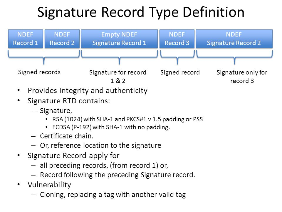 Signature Record Type Definition