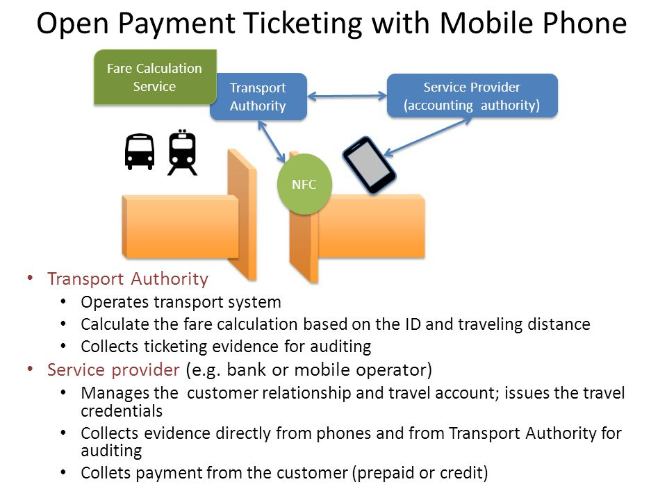 Open Payment Ticketing with Mobile Phone