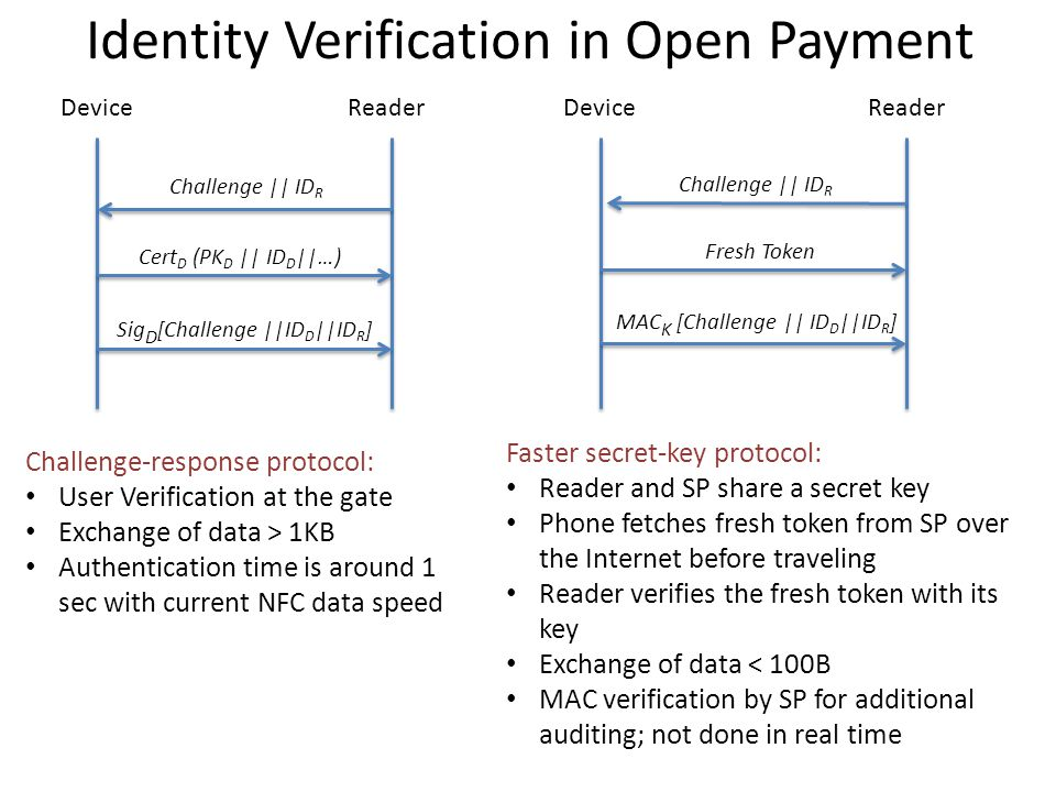 Identity Verification in Open Payment