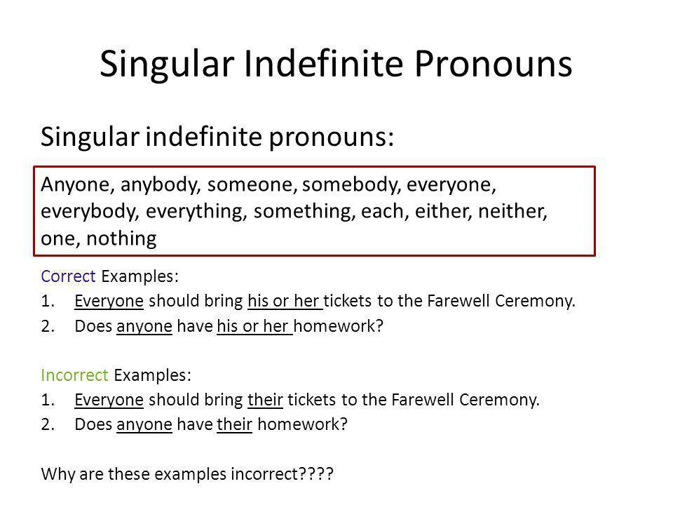 Pronoun/Antecedent Indefinite Pronouns. - ppt video online download
