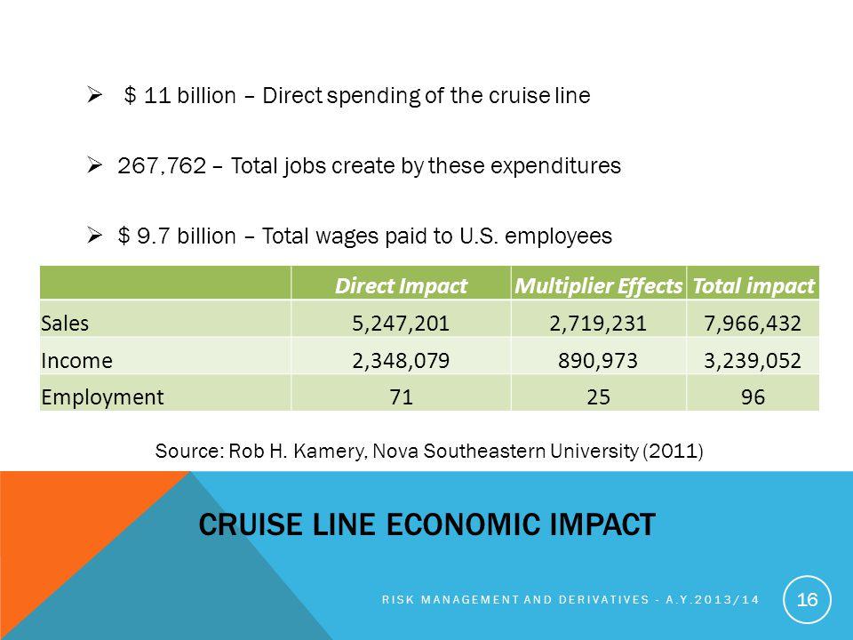 Cruise line economic impact