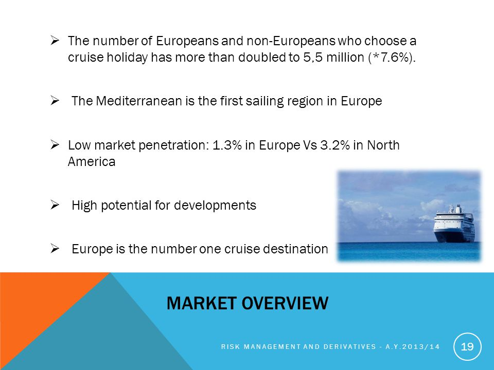The number of Europeans and non-Europeans who choose a cruise holiday has more than doubled to 5,5 million (*7.6%).