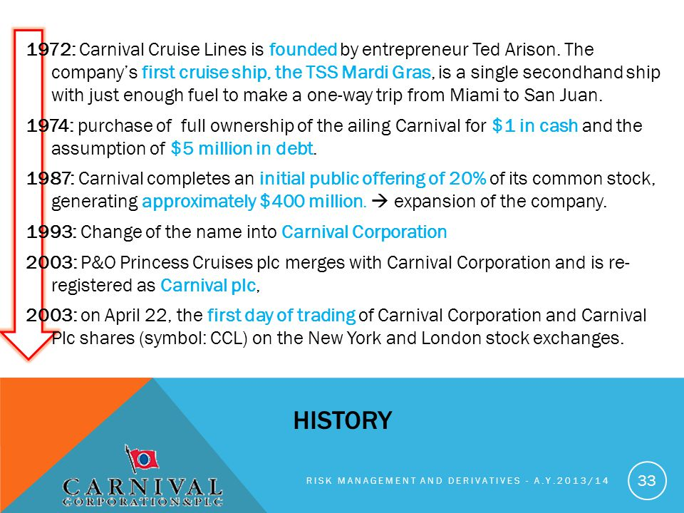 1972: Carnival Cruise Lines is founded by entrepreneur Ted Arison