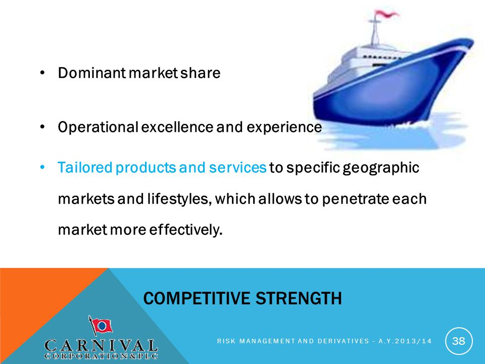Competitive strength Dominant market share