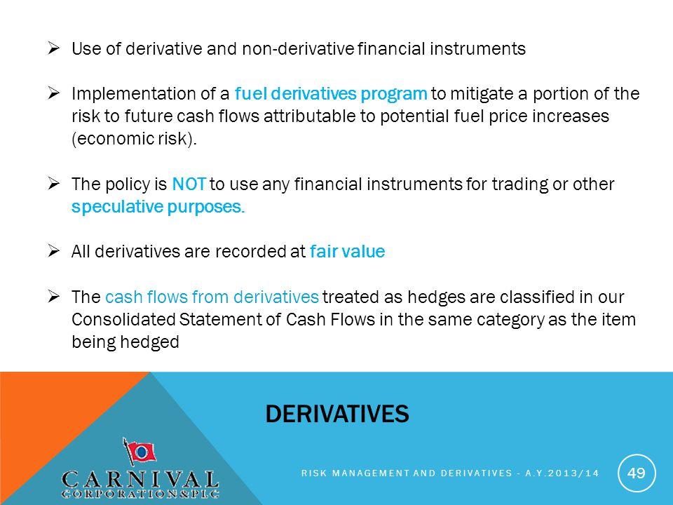 DERIVATIVES Use of derivative and non-derivative financial instruments