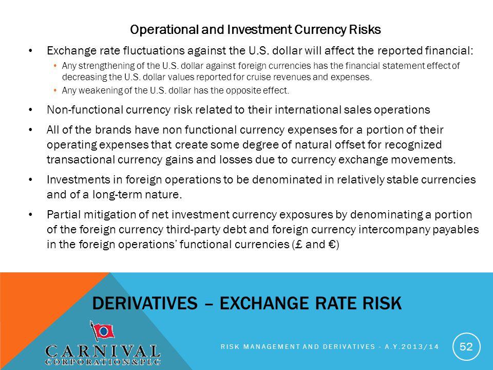 DERIVATIVES – exchange rate risk