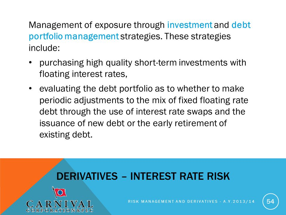 DERIVATIVES – interest rate risk