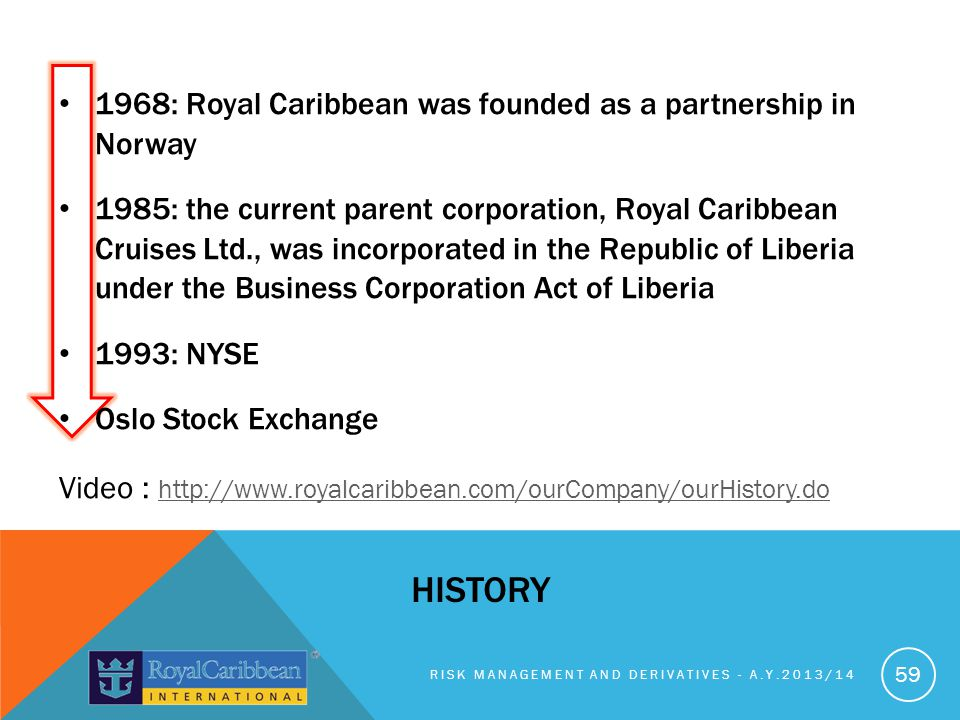 HISTORY 1968: Royal Caribbean was founded as a partnership in Norway