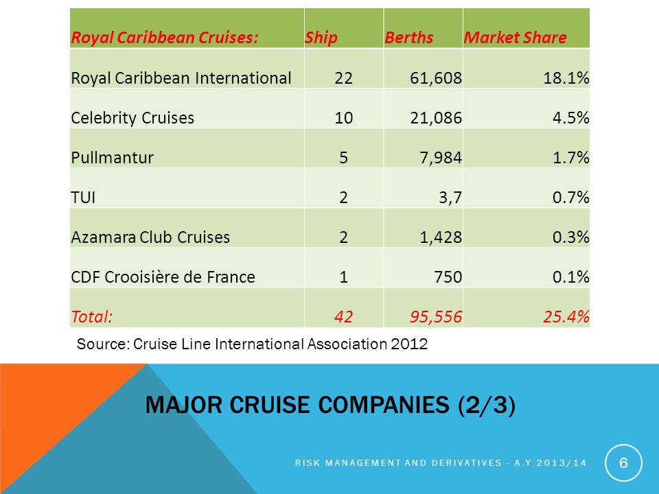 Major cruise companies (2/3)