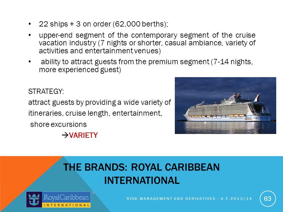 the BRANDS: Royal Caribbean International