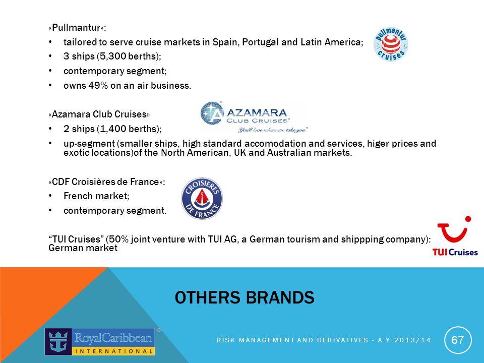 others brands «Pullmantur»: