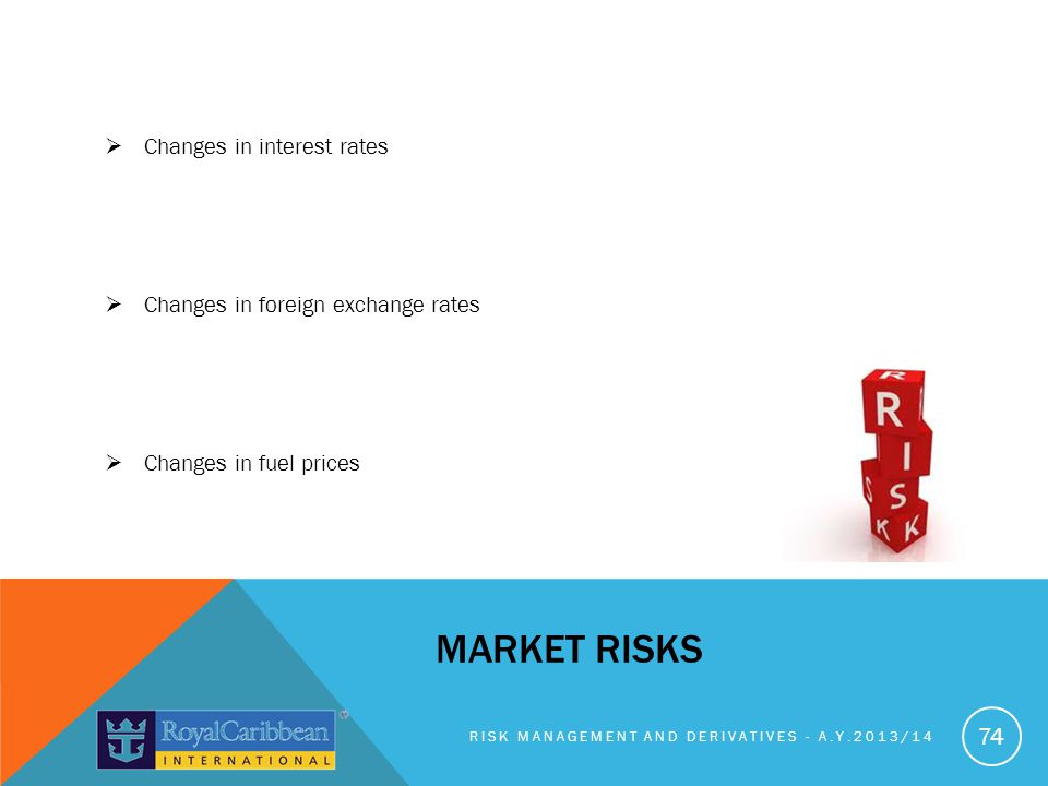 MARKET RISKS Changes in interest rates