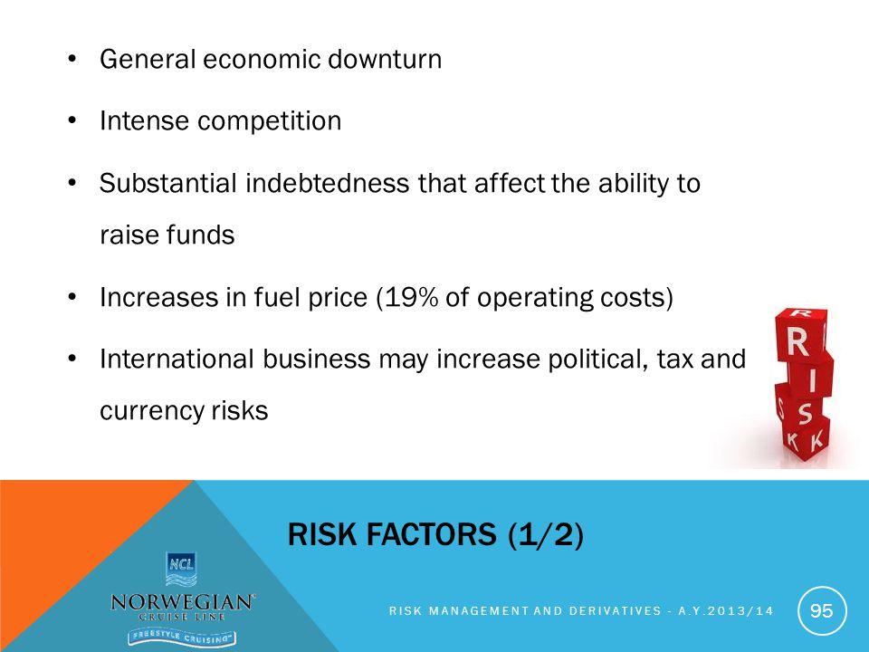 Risk factors (1/2) General economic downturn Intense competition