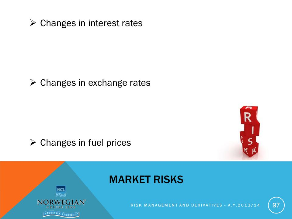 Market risks Changes in interest rates Changes in exchange rates