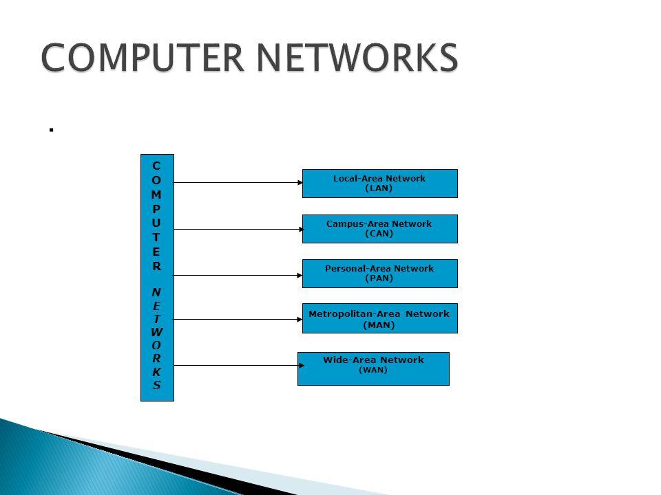 Personal-Area Network Metropolitan-Area Network