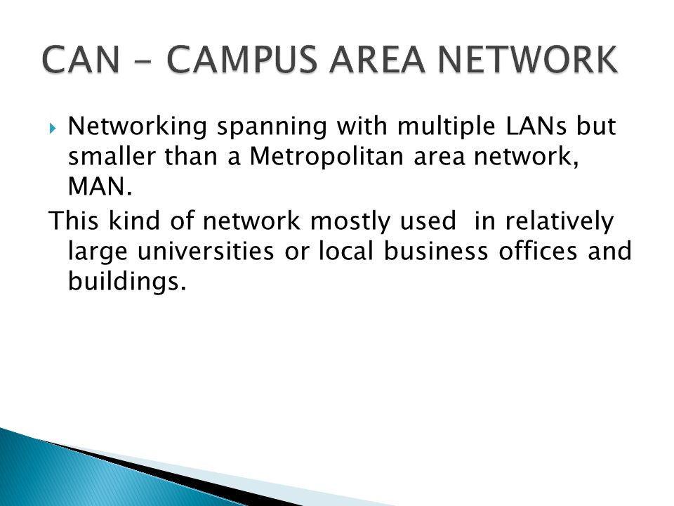 CAN - CAMPUS AREA NETWORK