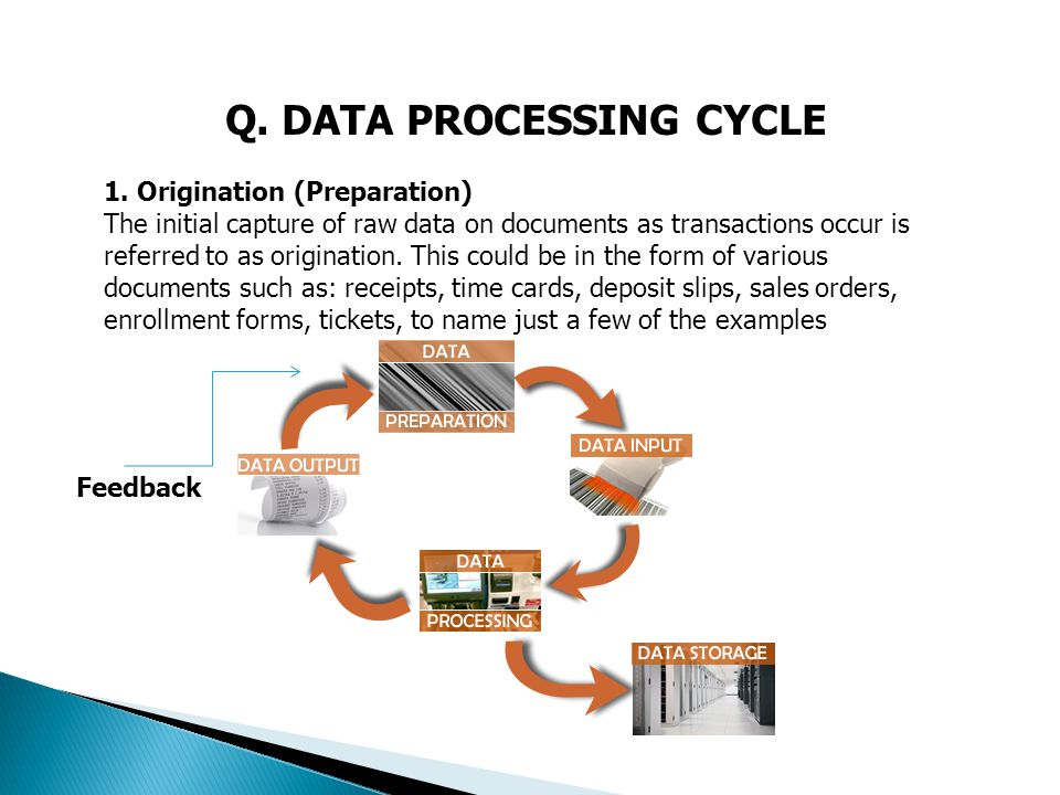 Q. DATA PROCESSING CYCLE