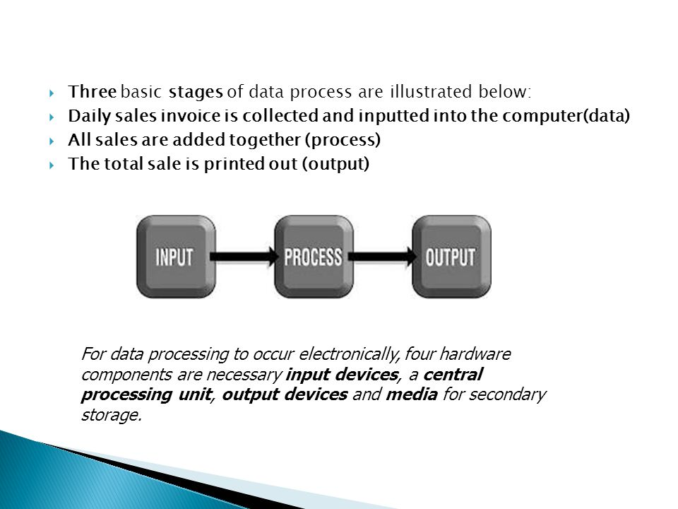 Three basic stages of data process are illustrated below: