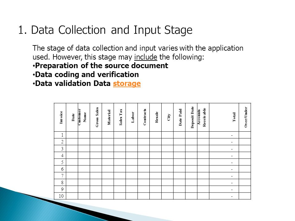 1. Data Collection and Input Stage