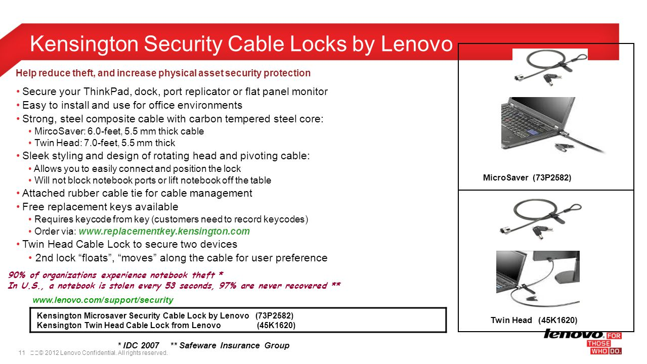 Kensington Security Cable Locks by Lenovo