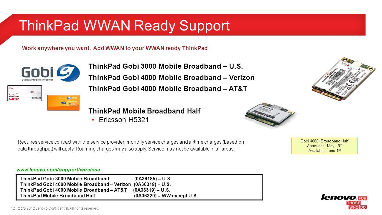 ThinkPad WWAN Ready Support