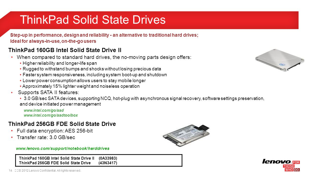 ThinkPad Solid State Drives