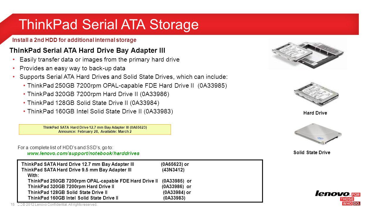 ThinkPad Serial ATA Storage