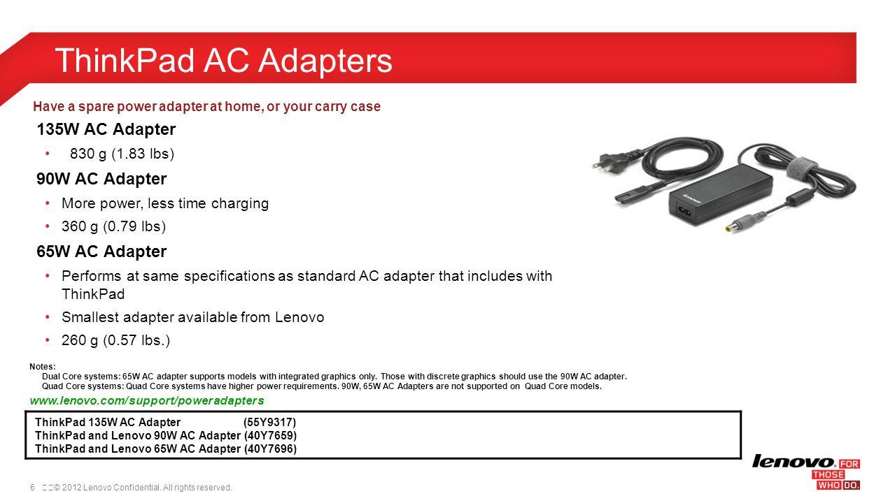ThinkPad AC Adapters 135W AC Adapter 90W AC Adapter 65W AC Adapter