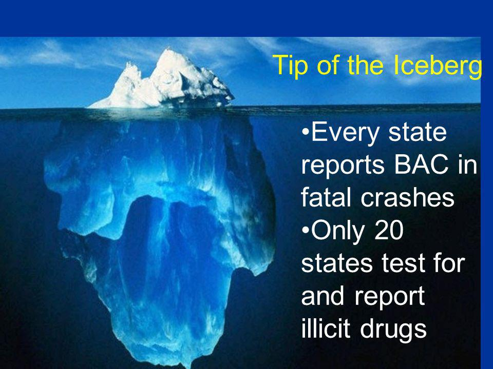 Tip of the Iceberg Every state reports BAC in fatal crashes.