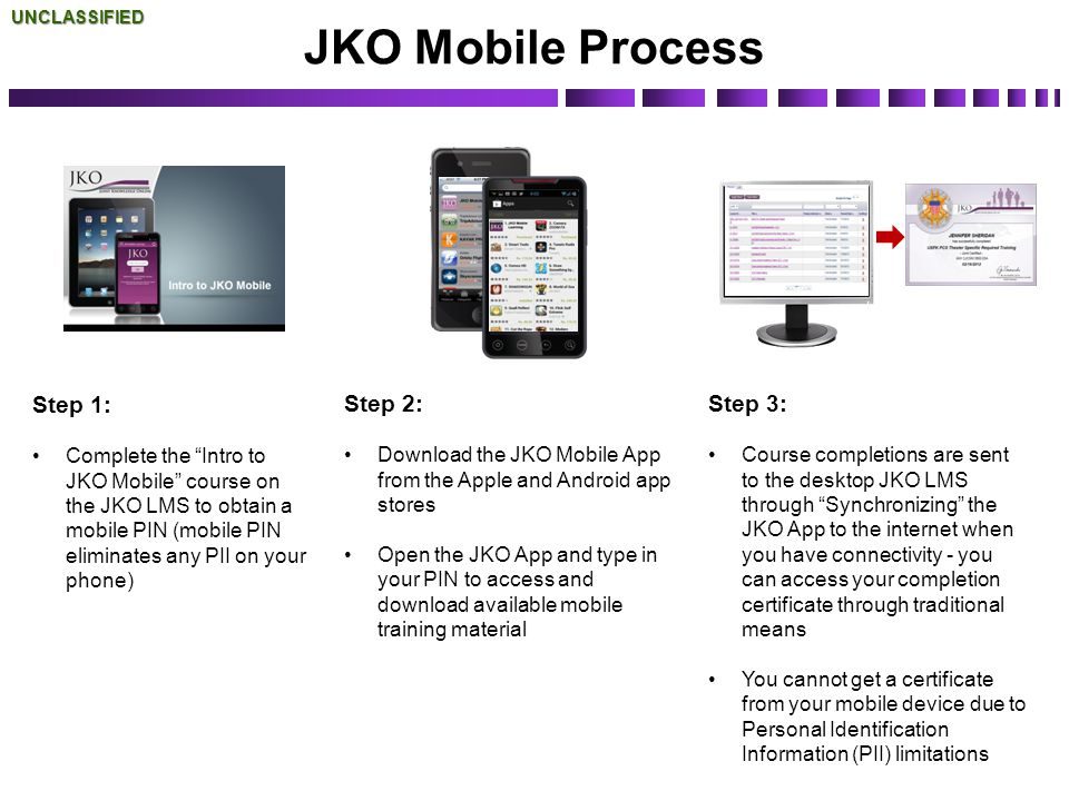 JKO Mobile Process Step 1: Step 2: Step 3: