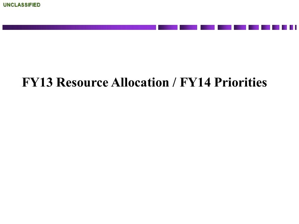 FY13 Resource Allocation / FY14 Priorities