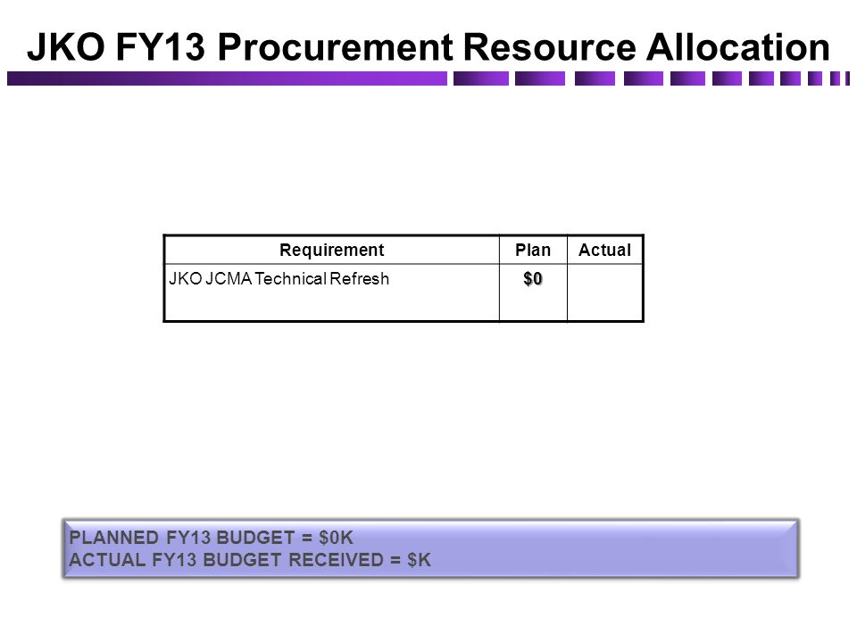 JKO FY13 Procurement Resource Allocation