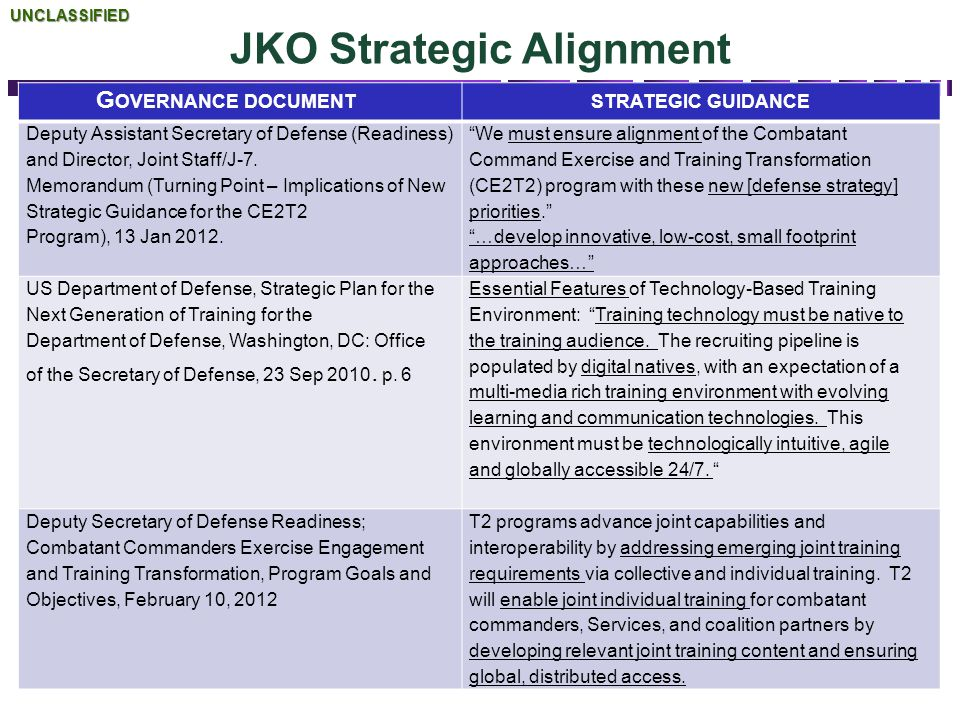 JKO Strategic Alignment