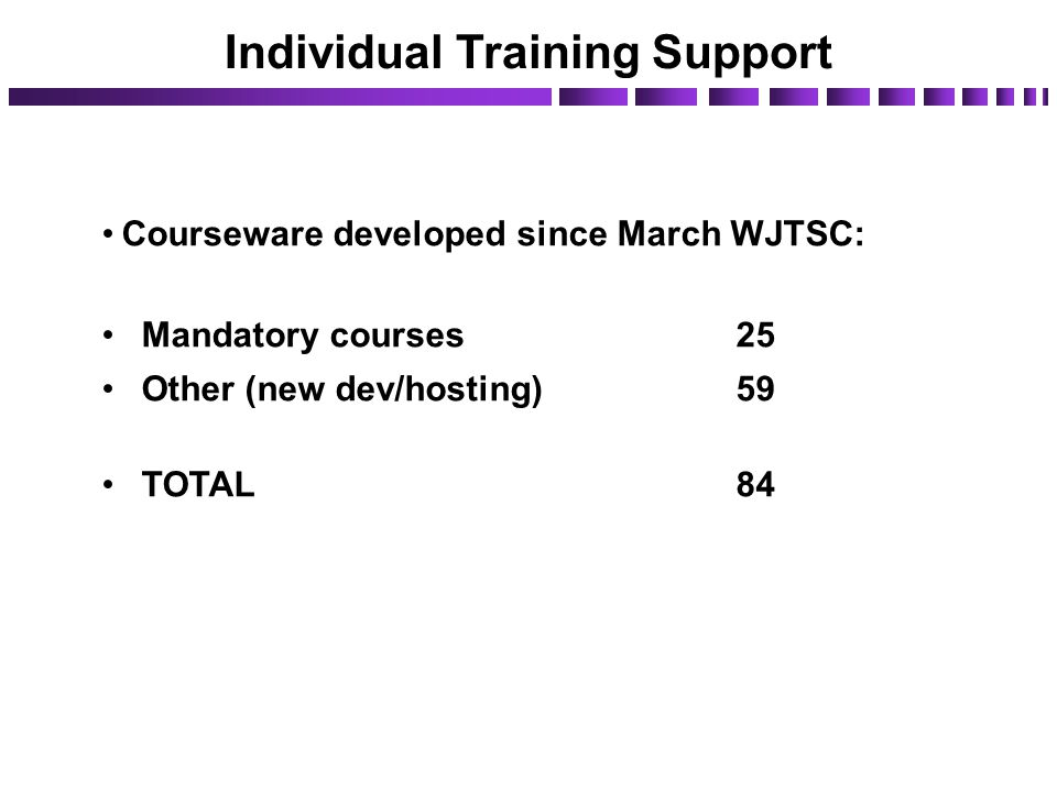 Individual Training Support