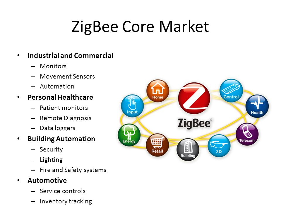 ZigBee Core Market Industrial and Commercial Personal Healthcare