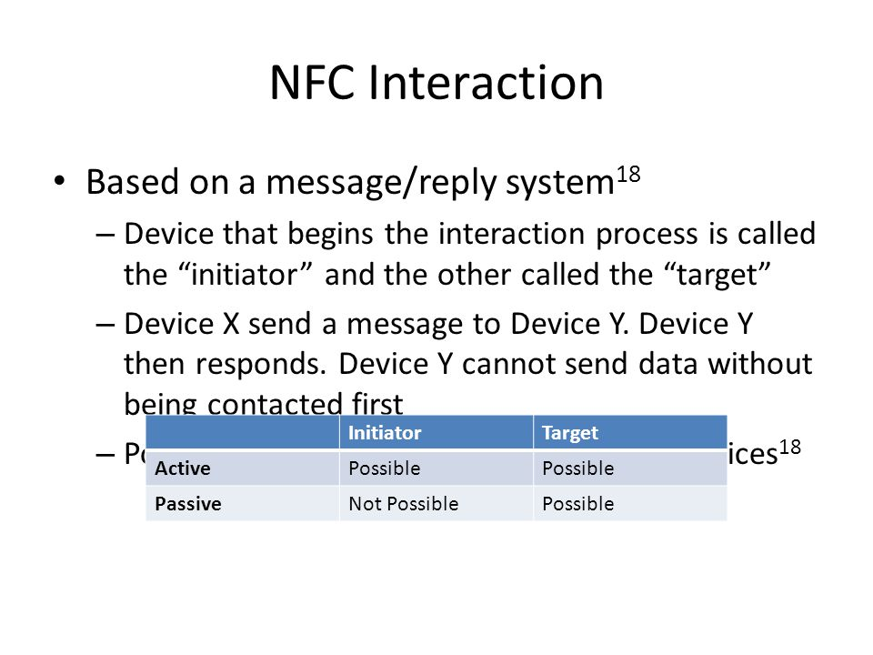 NFC Interaction Based on a message/reply system18