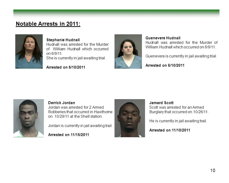 Notable Arrests in 2011: Guenevere Hudnall