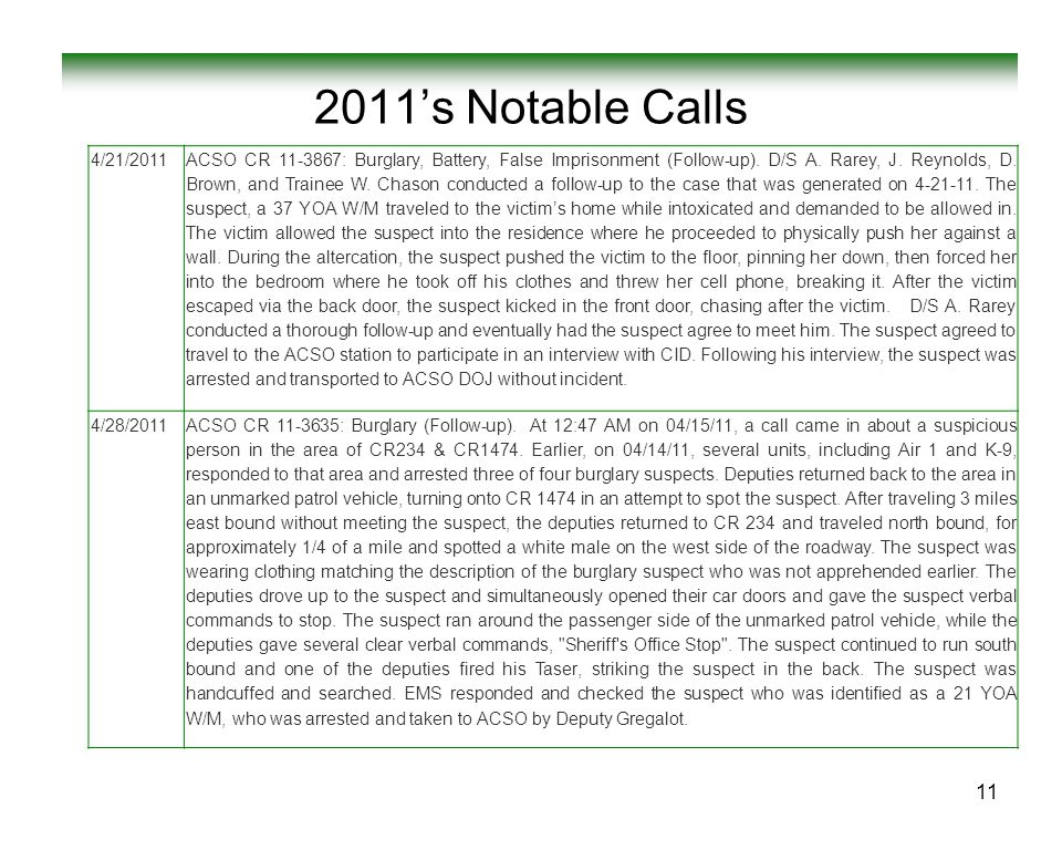 2011's Notable Calls 4/21/2011.