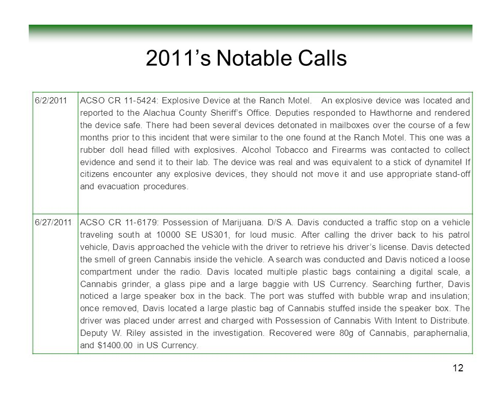 2011's Notable Calls 6/2/2011.