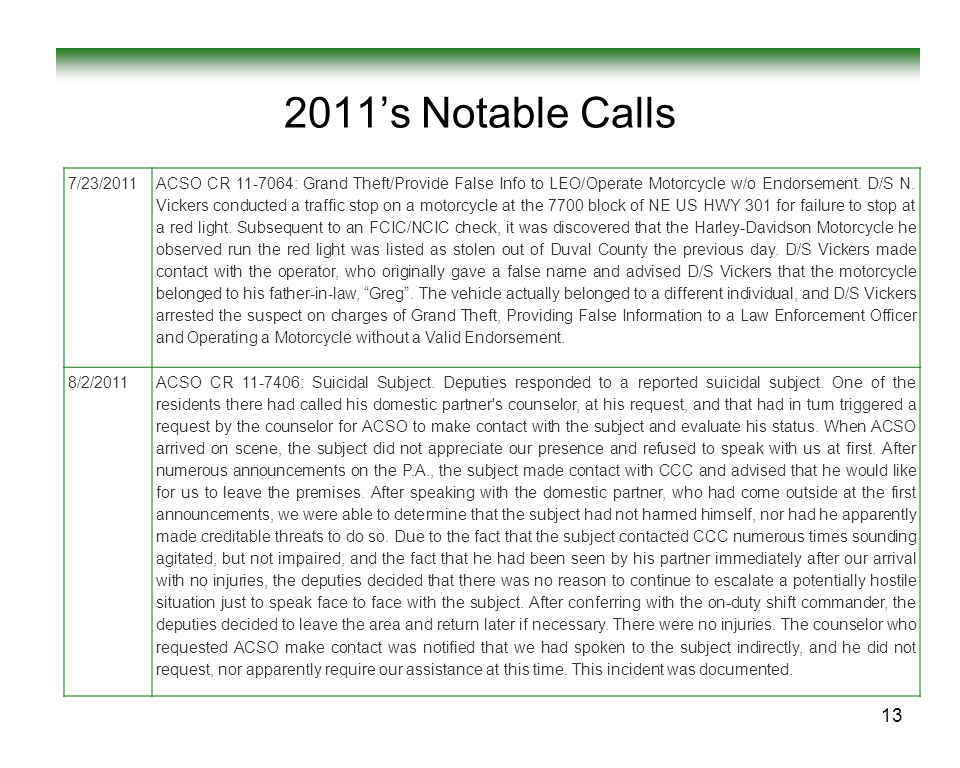 2011's Notable Calls 7/23/2011.