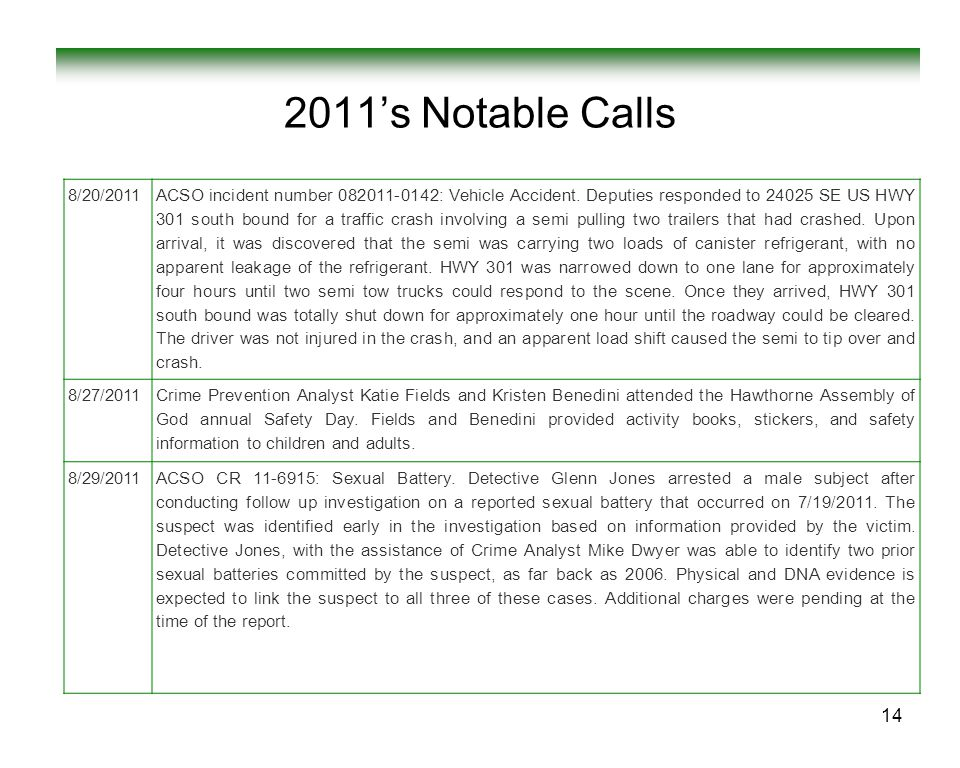 2011's Notable Calls 8/20/2011.