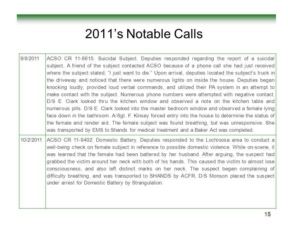 2011's Notable Calls 9/8/2011.