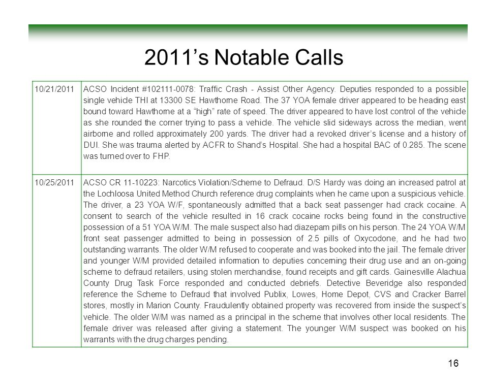 2011's Notable Calls 10/21/2011.