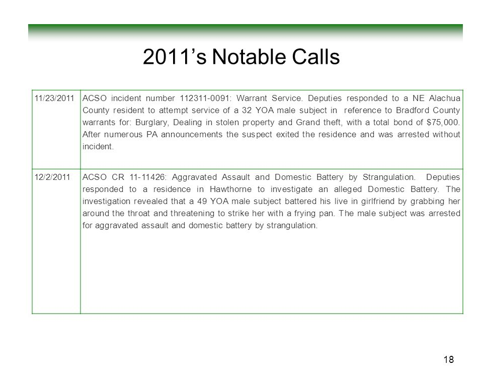 2011's Notable Calls 11/23/2011.