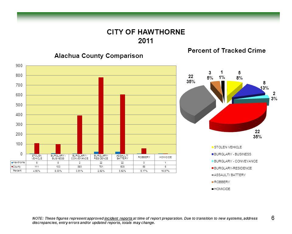 CITY OF HAWTHORNE 2011.