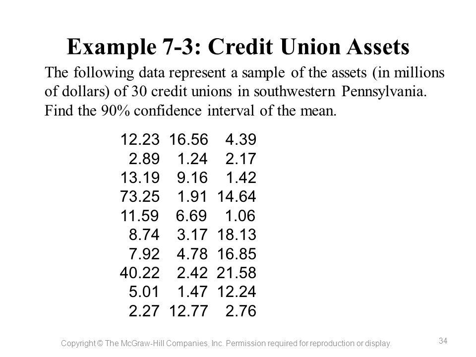 Example 7-3: Credit Union Assets